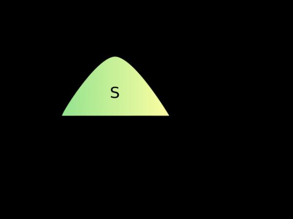 Courbe de glycémie par Wikipedia