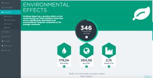 L'impact sur l'environnement de vos repas Queal